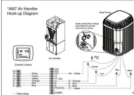 Air Handler Blowing Cold Air When Heat Pump Is In Defrost