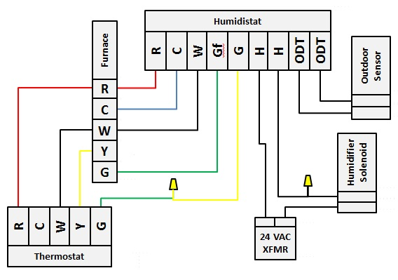 Aprilaire wiring diagram images