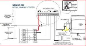 Help with Aprilaire 400 wiring  DoItYourself