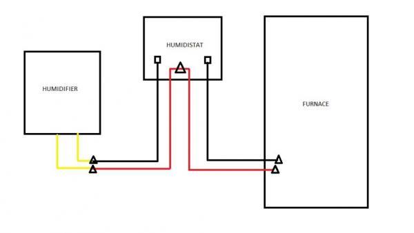 diagram ducane furnace wiring diagram for humidifier full