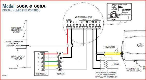 Aprilaire Humidifier Wiring Diagram – Wirdig