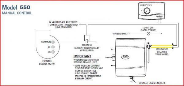 aprilaire 110 wiring diagram installation  fuse box diagram