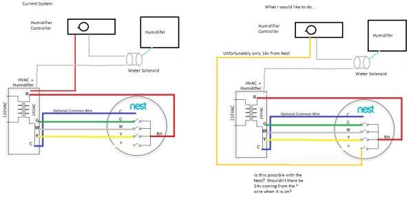 Nest thermostat wiring instructions wiring diagram on wiring instructions for nest Nest T-Stat Low Voltage Wiring