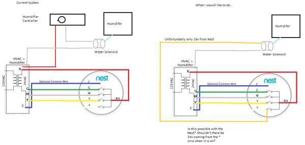 bryant thermostat wiring diagram - wiring diagram,