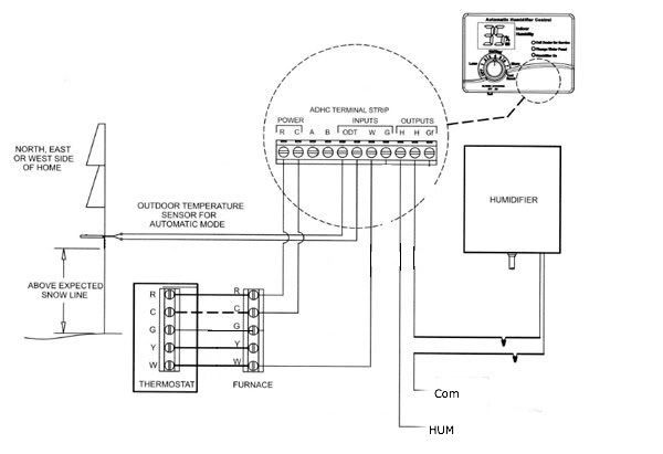 aire humidifier wiring diagram wiring get image about aire 600 wiring diagram wiring diagram