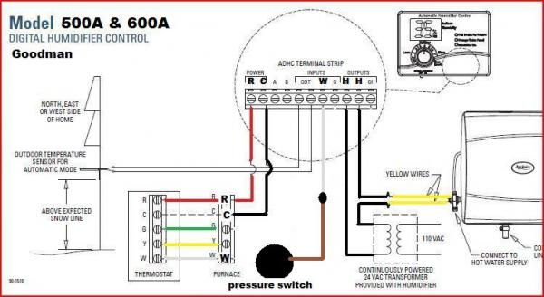 aprilaire model 600 wiring diagram