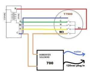 Help with wiring an Aprilaire 700M to a Trane XR90 and Venstar T7900 thermostat  DoItYourself