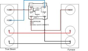 Need Help with wiring TrueSteam to Carrier Furnace and Infinity Controller  DoItYourself