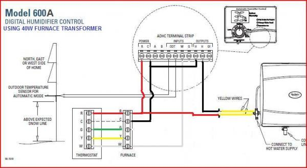 wiring humidifier directly to furnace board  doityourself