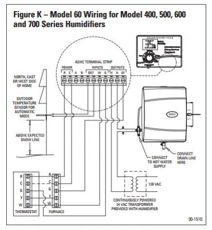 Goodman Furnace Wiring Diagram Goodman Condenser Wiring