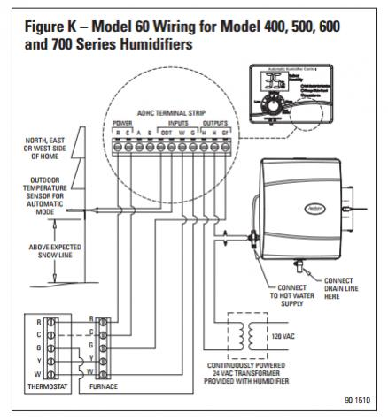 Electric Boiler Wiring Schematic additionally Wiring Diagram For Goodman Thermostat in addition Goodman Furnace Thermostat Wiring Diagram additionally Tempstar Gas Furnace Wiring Diagram additionally HVAC Manuals Air Conditioners Boilers Furnaces. on wiring diagram for a goodman air handler