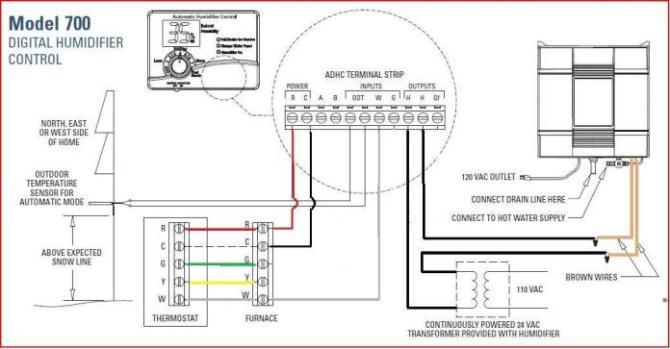 aprilaire 700 humidifier wiring diagram  valve motor