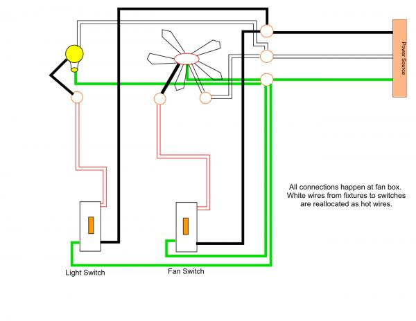 wiring ceiling fan box centralroots com rh centralroots com