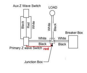 Need Help with ZWave 3 Way Switch  DoItYourself