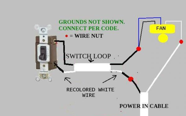 Wiring house ceiling lights auto wiring diagram today installing ceiling fan old house wiring www lightneasy net rh lightneasy net basic ceiling light wiring diagram basic electrical wiring light switch asfbconference2016 Choice Image