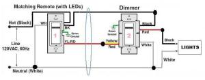 Help with Leviton DZMX1 dimmer and matching dimmer remote  DoItYourself Community Forums