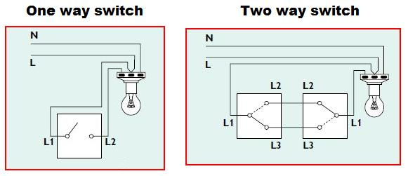 Wiring 2 gang 2 way switch diagram somurich wiring 2 gang 2 way switch diagram wiring diagram two gang way switch wiring asfbconference2016 Image collections
