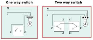 2 gang 1 way switch wiring problem  DoItYourself
