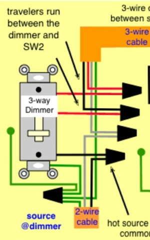 Connecting single pole switch to existing 3w dimmer wiring  DoItYourself Community Forums