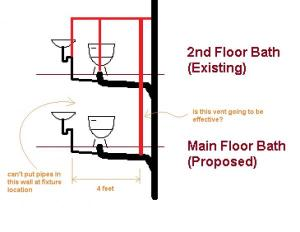 venting new bathroom on main floor will this work??  DoItYourself Community Forums