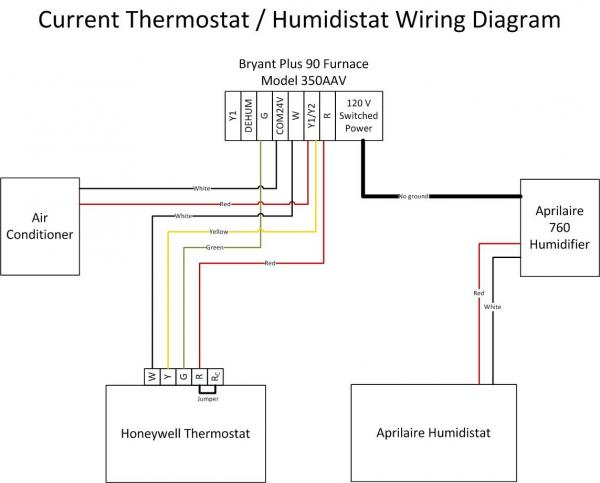 aprilaire 4655 manual humidistat wiring diagram   47