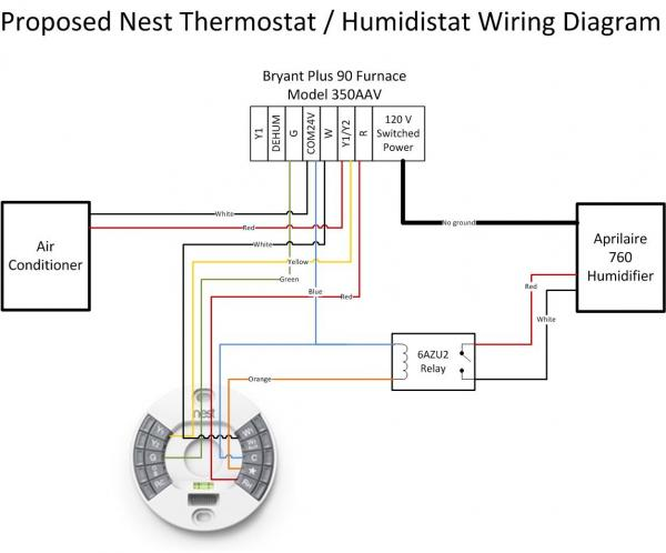 Switch 12v 2 Wire besides York Coleman Luxaire Gas Furnace Ignitor S1 02532625000 3b217a5bdd057bbc in addition Aprilaire Model 550 Wiring Diagram together with 77971 further Bryant Programmable Thermostat Wiring Diagram. on nest thermostat wiring