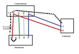 Thermostat & HVAC CWire Setup  DoItYourself