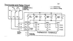how to wire Honeywell Tstat TH8320WF  DoItYourself