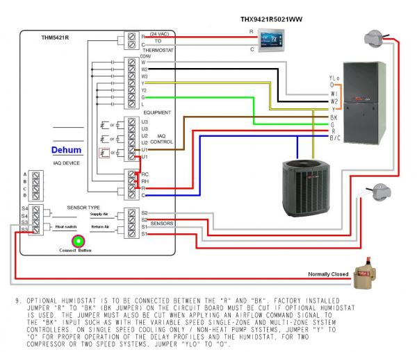 Honeywell Prestige Wiring Diagram Honeywell Visionpro