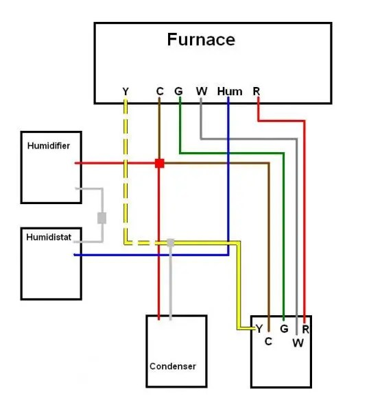 ac wiring diagram thermostat ac image wiring diagram a c wiring diagram thermostat a auto wiring diagram schematic on ac wiring diagram thermostat