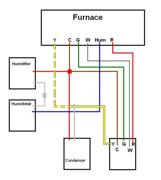 bryant evolution thermostat wiring diagram bryant