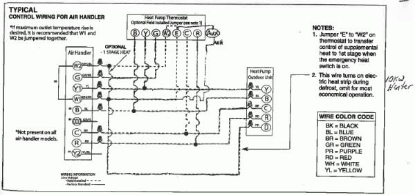 Rheem Heat Pump Air Handler Wiring Diagram – Luxaire Wiring-diagram
