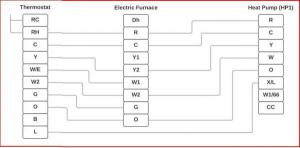 Wiring schematic & dual fuel questions  DoItYourself