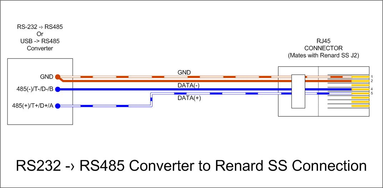 2wire rs485 wiring diagram - dolgular, Wiring diagram