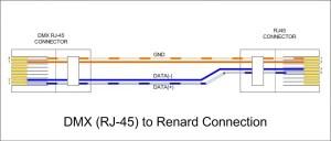 Wiki  DMX (RJ45) to Renard Connectionjpg