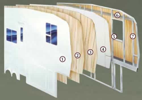 how to repair rv fiberglass walls