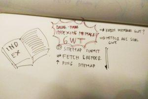 Tutorial Indexing Memakai Google Webmaster Tools (GWT)