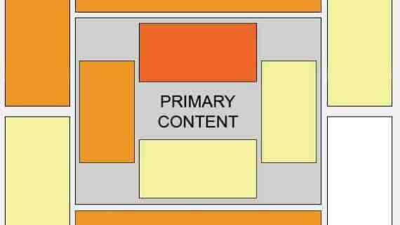 Trik Penempatan Iklan untuk Menaikkan Klik di WordPress