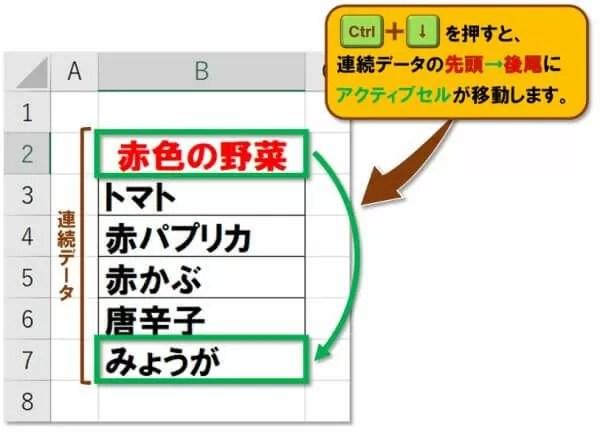ショートカットキー【Ctrl+矢印キー】