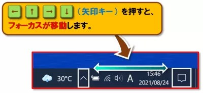 ショートカットキー【Windows ロゴ キー+B】