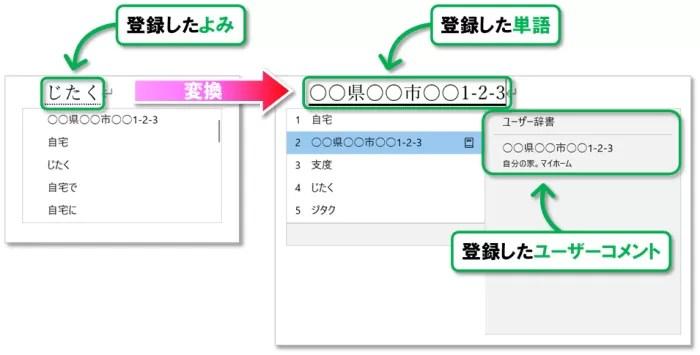 単語の登録・ユーザー辞書