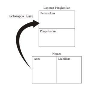 cash flow kaya