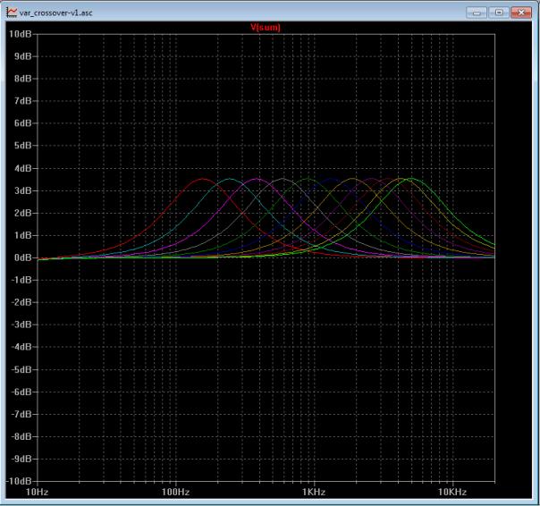 var_crossover-v1.asc.sum-boost.q=0.7