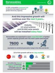 iea-infograph