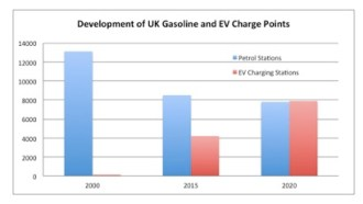 charge-points-uk