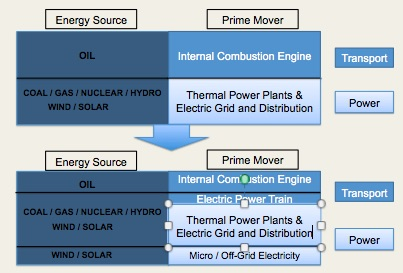 energy-and-prime-v4
