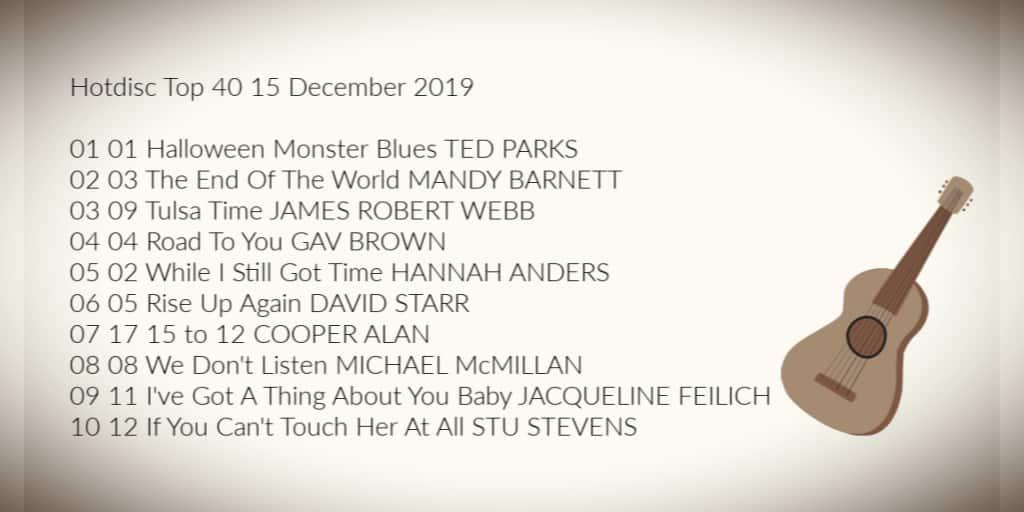 Hotdisc Top 40 15 December 2019