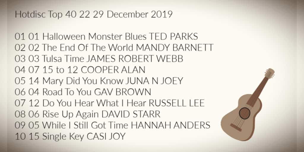 Hotdisc Top 40 22 29 December 2019