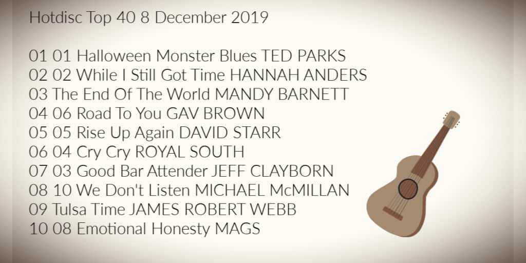 Hotdisc Top 40 8 December 2019