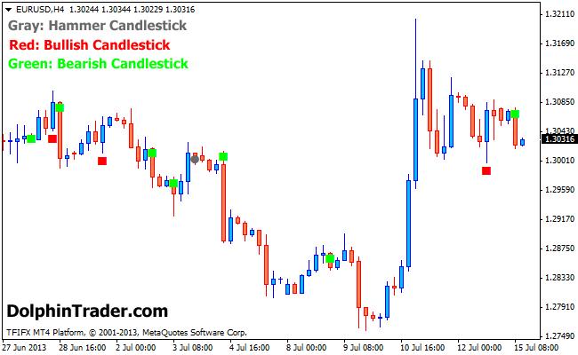led-candlestick-mt4